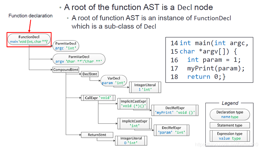 clang_ast_decl_1.png